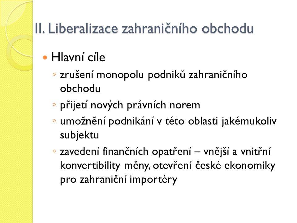 II. Liberalizace zahraničního obchodu Hlavní cíle ◦ zrušení monopolu podniků zahraničního obchodu ◦ přijetí nových právních norem ◦ umožnění podnikání