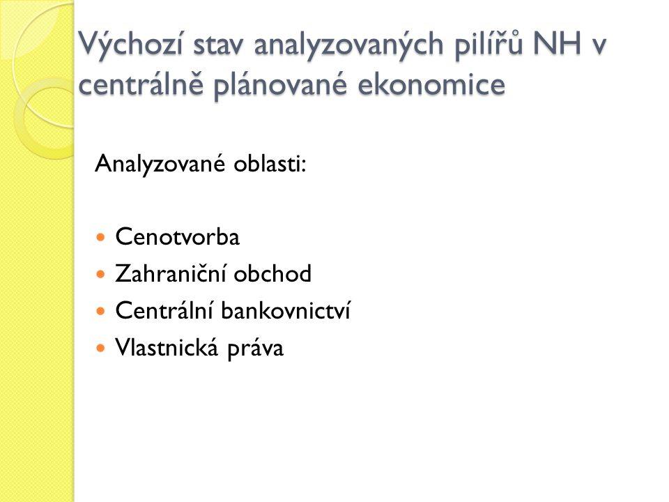 Výchozí stav analyzovaných pilířů NH v centrálně plánované ekonomice Analyzované oblasti: Cenotvorba Zahraniční obchod Centrální bankovnictví Vlastnická práva