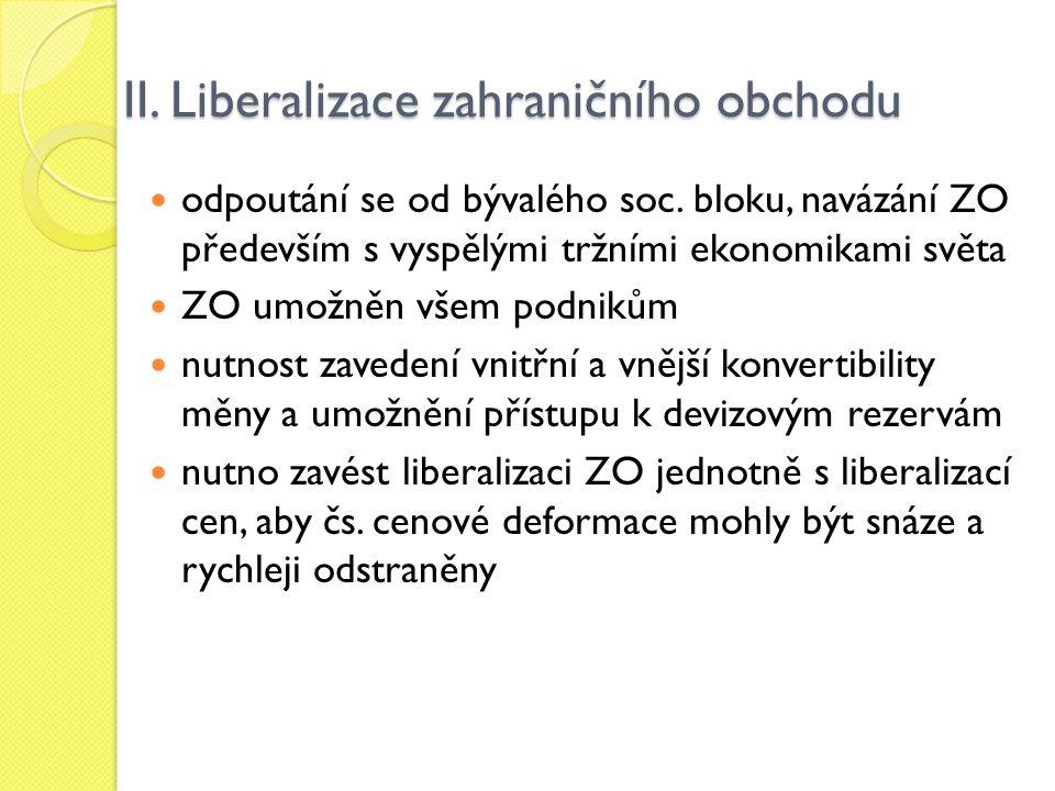 II. Liberalizace zahraničního obchodu odpoutání se od bývalého soc. bloku, navázání ZO především s vyspělými tržními ekonomikami světa ZO umožněn všem
