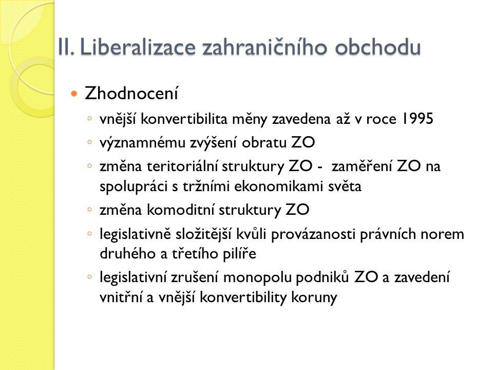 II. Liberalizace zahraničního obchodu Zhodnocení ◦ vnější konvertibilita měny zavedena až v roce 1995 ◦ významnému zvýšení obratu ZO ◦ změna teritoriá