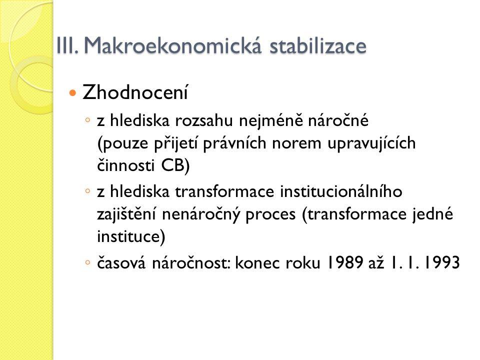 III. Makroekonomická stabilizace Zhodnocení ◦ z hlediska rozsahu nejméně náročné (pouze přijetí právních norem upravujících činnosti CB) ◦ z hlediska