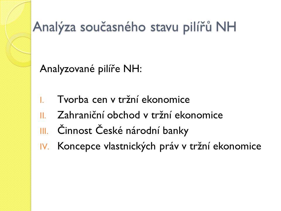 Analýza současného stavu pilířů NH Analyzované pilíře NH: I. Tvorba cen v tržní ekonomice II. Zahraniční obchod v tržní ekonomice III. Činnost České n