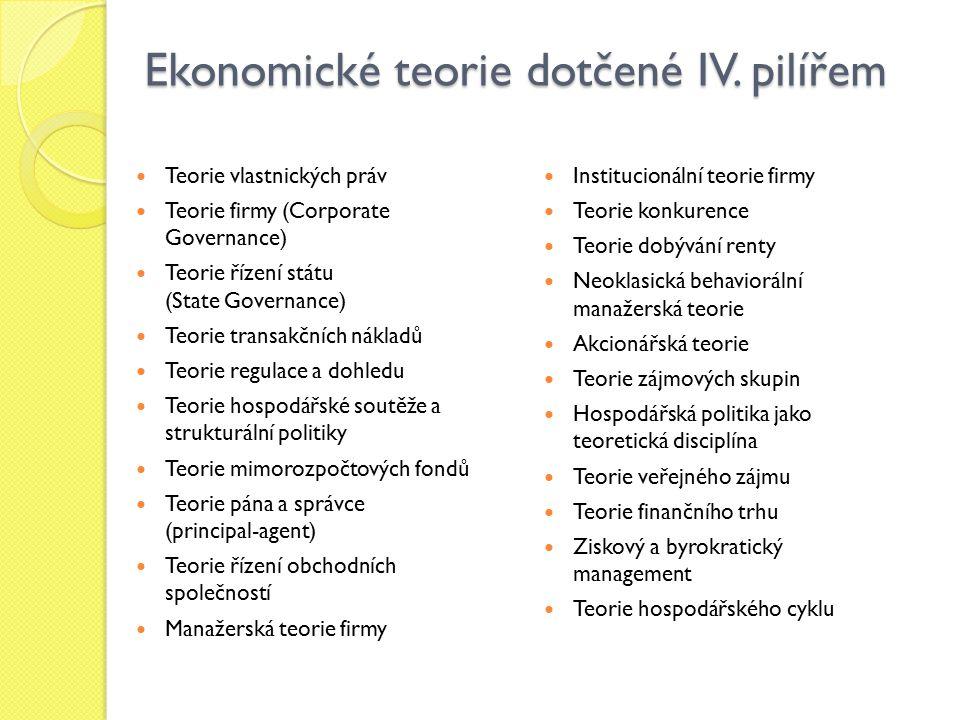 Ekonomické teorie dotčené IV. pilířem Teorie vlastnických práv Teorie firmy (Corporate Governance) Teorie řízení státu (State Governance) Teorie trans