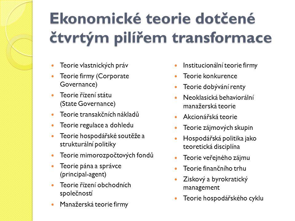 Ekonomické teorie dotčené čtvrtým pilířem transformace Teorie vlastnických práv Teorie firmy (Corporate Governance) Teorie řízení státu (State Governa