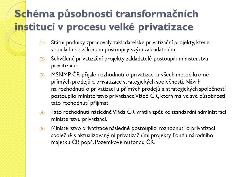 (1) Státní podniky zpracovaly zakladatelské privatizační projekty, které v souladu se zákonem postoupily svým zakladatelům. (2) Schválené privatizační
