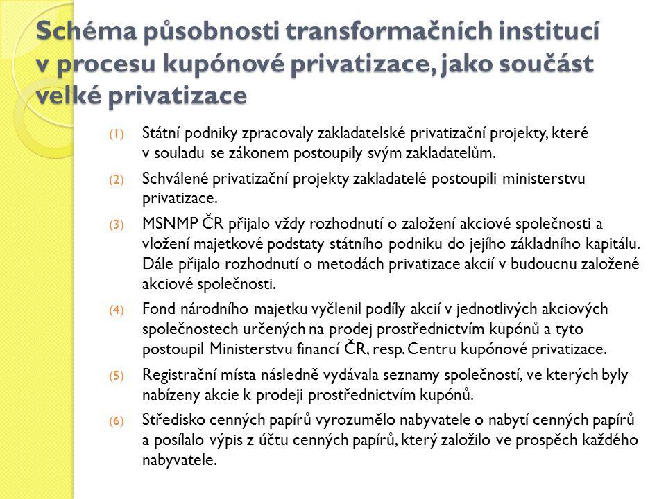 (1) Státní podniky zpracovaly zakladatelské privatizační projekty, které v souladu se zákonem postoupily svým zakladatelům.
