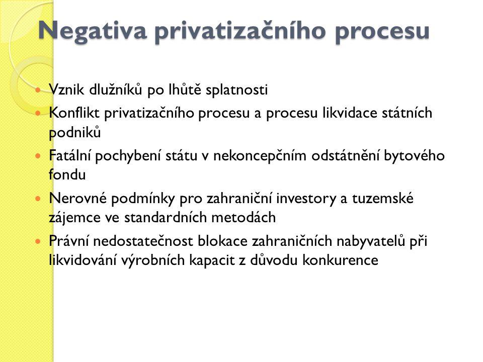 Negativa privatizačního procesu Vznik dlužníků po lhůtě splatnosti Konflikt privatizačního procesu a procesu likvidace státních podniků Fatální pochybení státu v nekoncepčním odstátnění bytového fondu Nerovné podmínky pro zahraniční investory a tuzemské zájemce ve standardních metodách Právní nedostatečnost blokace zahraničních nabyvatelů při likvidování výrobních kapacit z důvodu konkurence