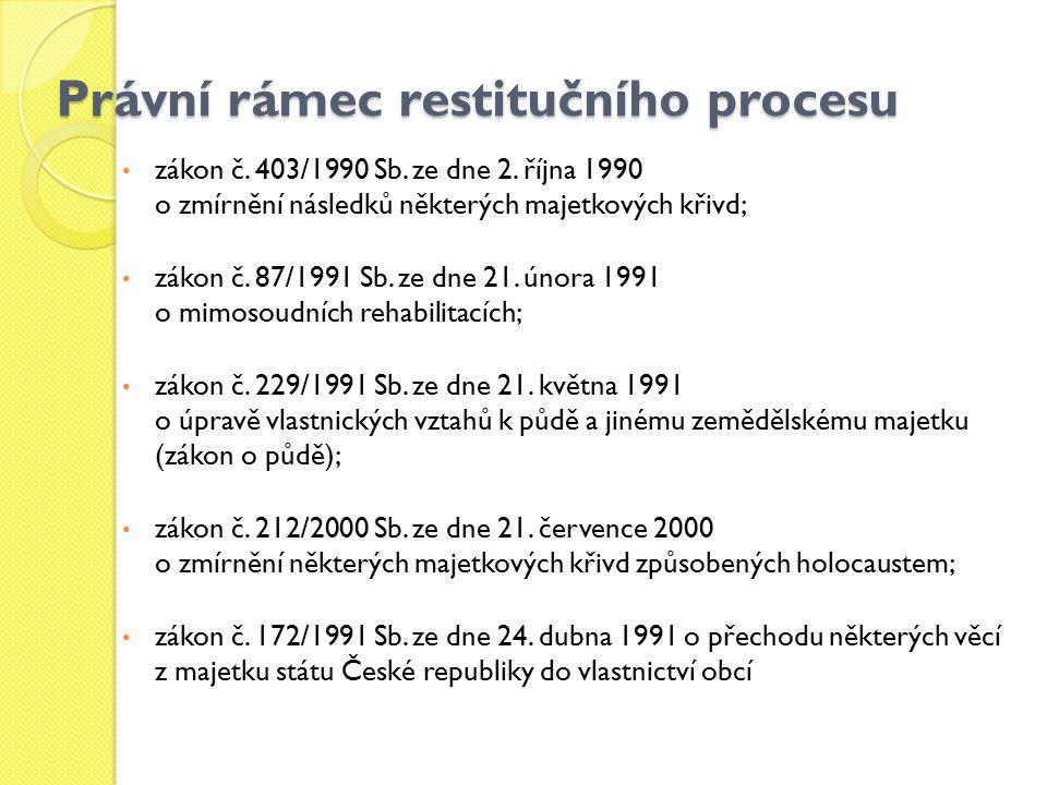 Právní rámec restitučního procesu zákon č. 403/1990 Sb. ze dne 2. října 1990 o zmírnění následků některých majetkových křivd; zákon č. 87/1991 Sb. ze