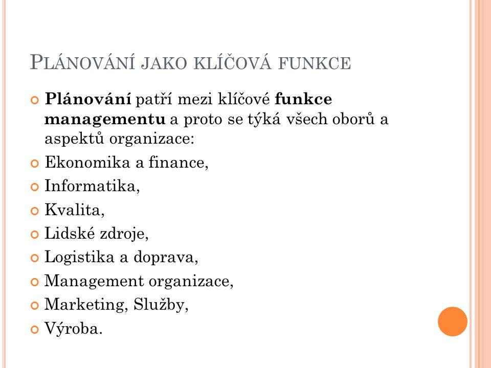 P LÁNOVÁNÍ JAKO KLÍČOVÁ FUNKCE Plánování patří mezi klíčové funkce managementu a proto se týká všech oborů a aspektů organizace: Ekonomika a finance,
