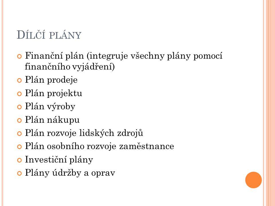 D ÍLČÍ PLÁNY Finanční plán (integruje všechny plány pomocí finančního vyjádření) Plán prodeje Plán projektu Plán výroby Plán nákupu Plán rozvoje lidsk
