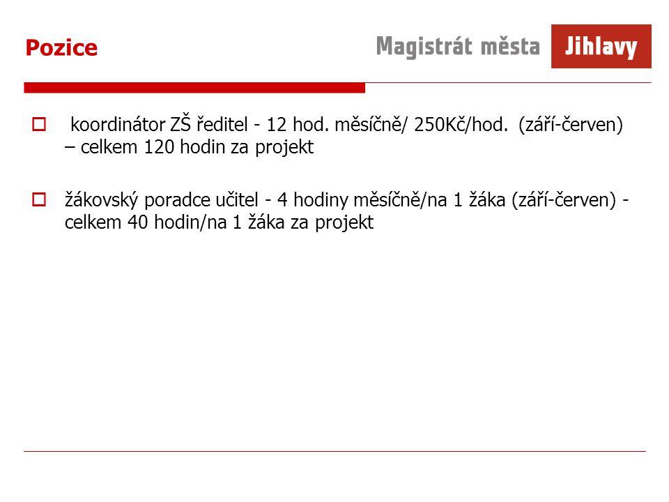 Pozice  koordinátor ZŠ ředitel - 12 hod. měsíčně/ 250Kč/hod. (září-červen) – celkem 120 hodin za projekt  žákovský poradce učitel - 4 hodiny měsíčně