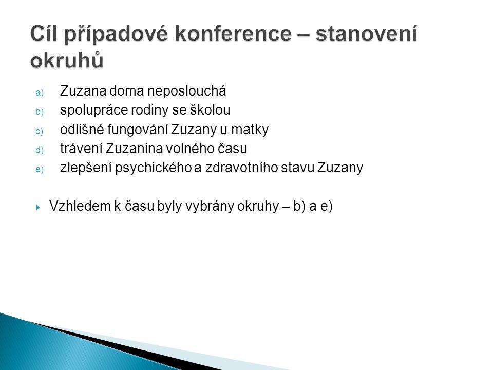 a) Zuzana doma neposlouchá b) spolupráce rodiny se školou c) odlišné fungování Zuzany u matky d) trávení Zuzanina volného času e) zlepšení psychického