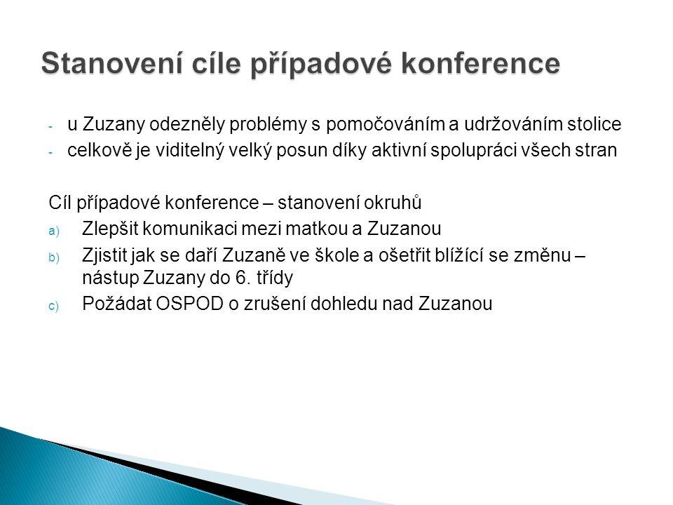 - u Zuzany odezněly problémy s pomočováním a udržováním stolice - celkově je viditelný velký posun díky aktivní spolupráci všech stran Cíl případové k