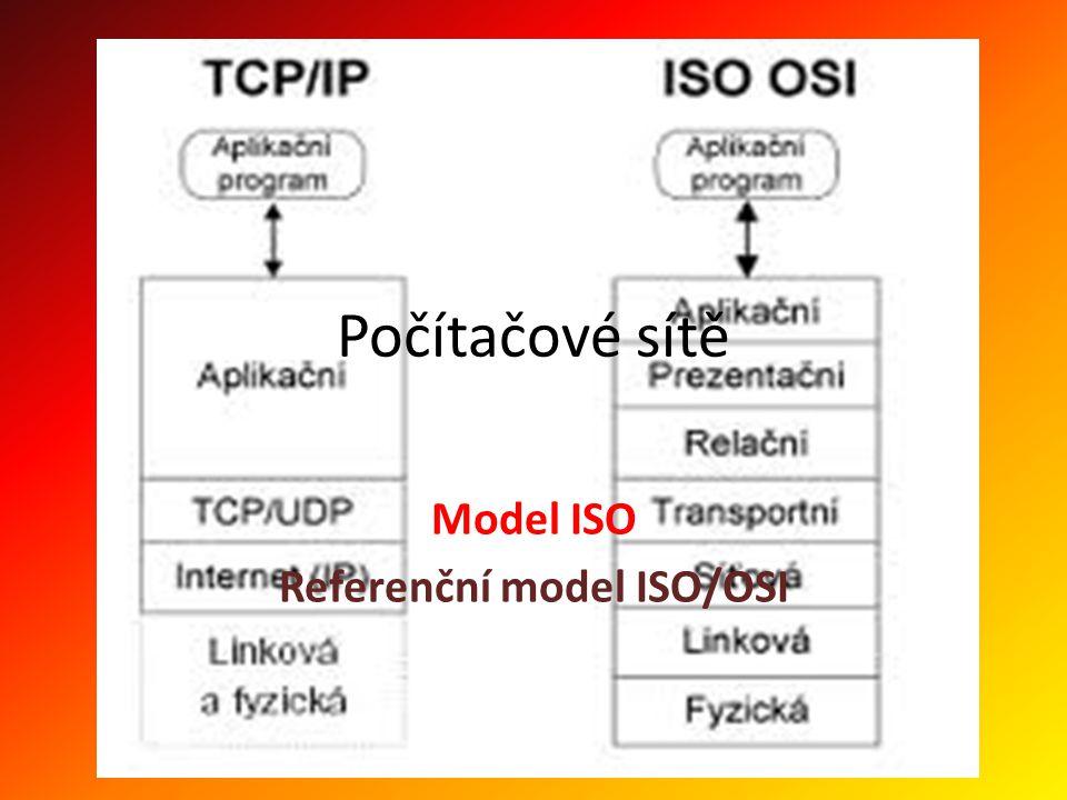Počítačové sítě Model ISO Referenční model ISO/OSI