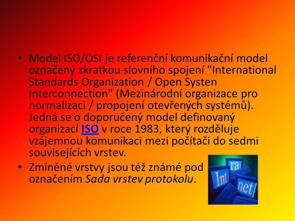 Model ISO/OSI je referenční komunikační model označený zkratkou slovního spojení International Standards Organization / Open Systen Interconnection (Mezinárodní organizace pro normalizaci / propojení otevřených systémů).