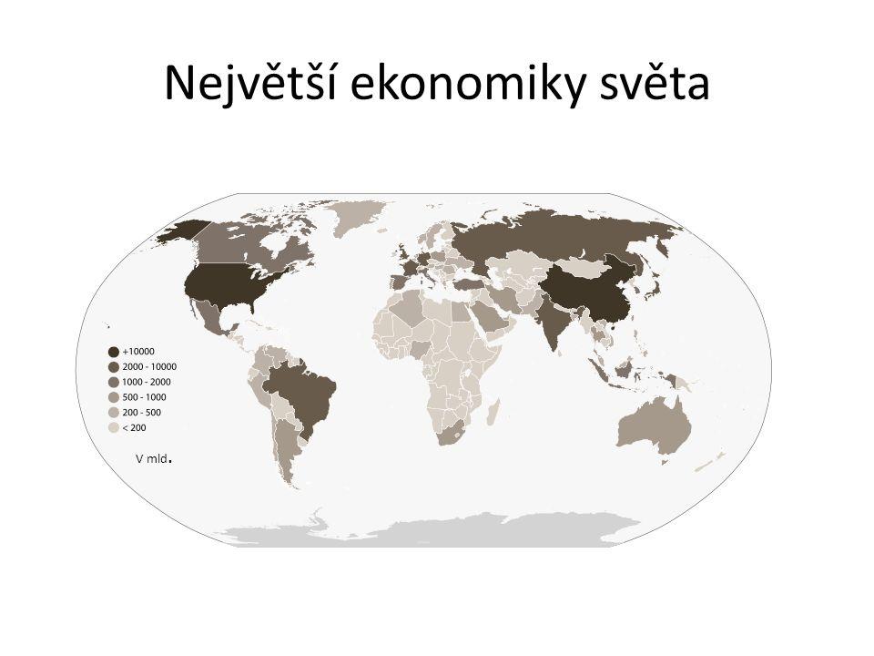 Nejbohatší státy světa HDP v USD na 1 obyvatele, v tisících USD