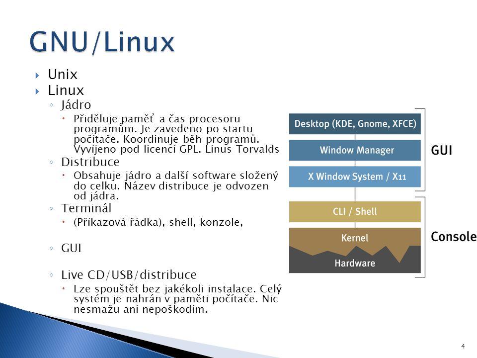 Jádro Linuxu Licence GPL, LibreOffice, Apache, atd… Systémové/uživatels ké aplikace Manažery, ovladače, prohlížeče Systémové/uživatels ké aplikace Manažery, ovladače, prohlížeče Distribuce Linuxu Aplikace distribuce Správa systému, instalace balíčků,… Aplikace distribuce Správa systému, instalace balíčků,… Podpora distribuce Registrované fórum, update nové verze a bezpečnost, placená podpora Podpora distribuce Registrované fórum, update nové verze a bezpečnost, placená podpora 5
