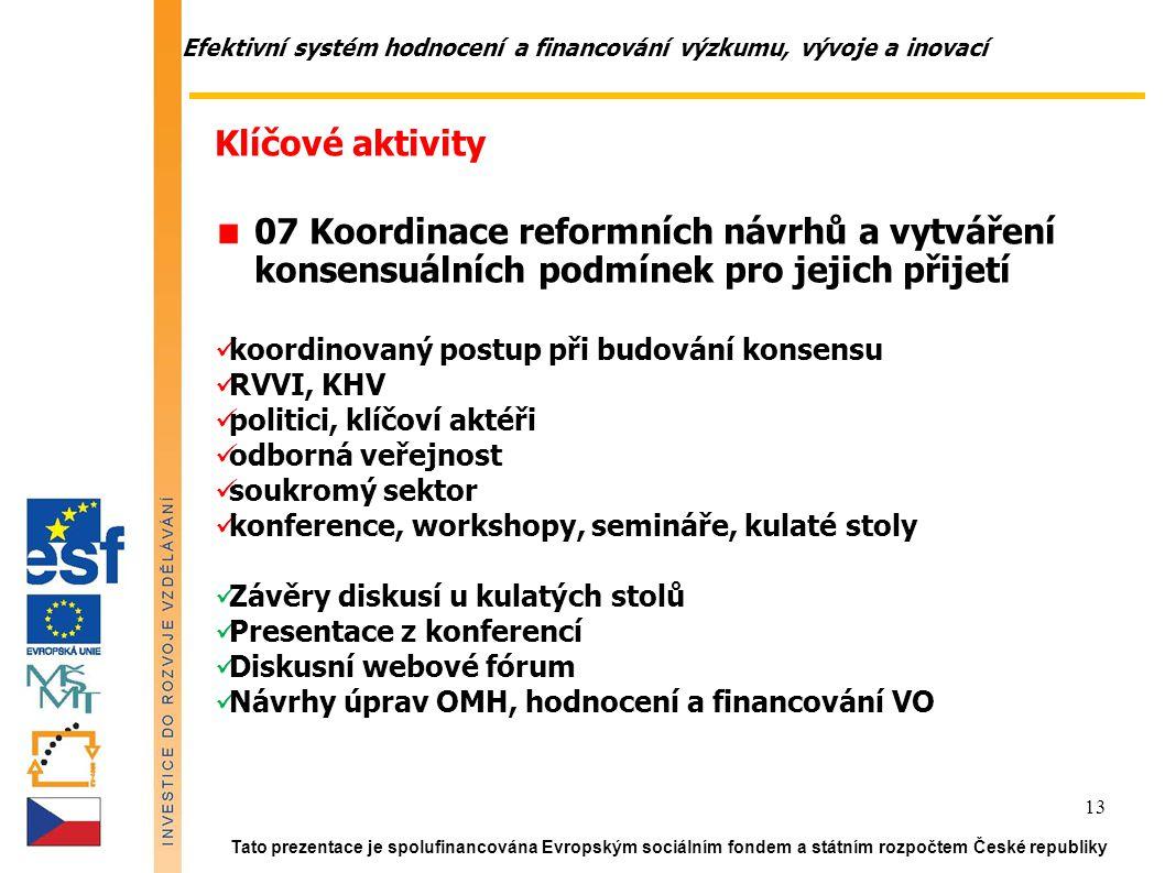 Efektivní systém hodnocení a financování výzkumu, vývoje a inovací Tato prezentace je spolufinancována Evropským sociálním fondem a státním rozpočtem České republiky 13 Klíčové aktivity (VŘ) 07 Koordinace reformních návrhů a vytváření konsensuálních podmínek pro jejich přijetí koordinovaný postup při budování konsensu RVVI, KHV politici, klíčoví aktéři odborná veřejnost soukromý sektor konference, workshopy, semináře, kulaté stoly Závěry diskusí u kulatých stolů Presentace z konferencí Diskusní webové fórum Návrhy úprav OMH, hodnocení a financování VO