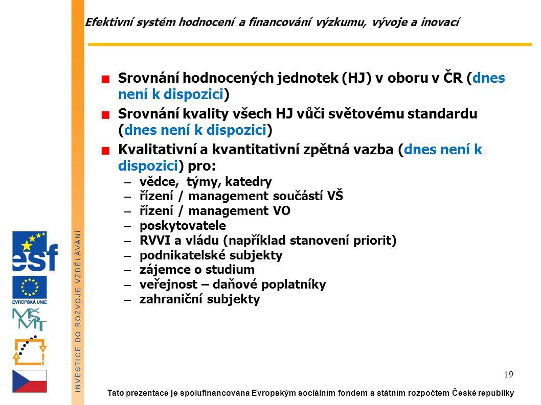Efektivní systém hodnocení a financování výzkumu, vývoje a inovací Tato prezentace je spolufinancována Evropským sociálním fondem a státním rozpočtem České republiky 19 Srovnání hodnocených jednotek (HJ) v oboru v ČR (dnes není k dispozici) Srovnání kvality všech HJ vůči světovému standardu (dnes není k dispozici) Kvalitativní a kvantitativní zpětná vazba (dnes není k dispozici) pro: – vědce, týmy, katedry – řízení / management součástí VŠ – řízení / management VO – poskytovatele – RVVI a vládu (například stanovení priorit) – podnikatelské subjekty – zájemce o studium – veřejnost – daňové poplatníky – zahraniční subjekty
