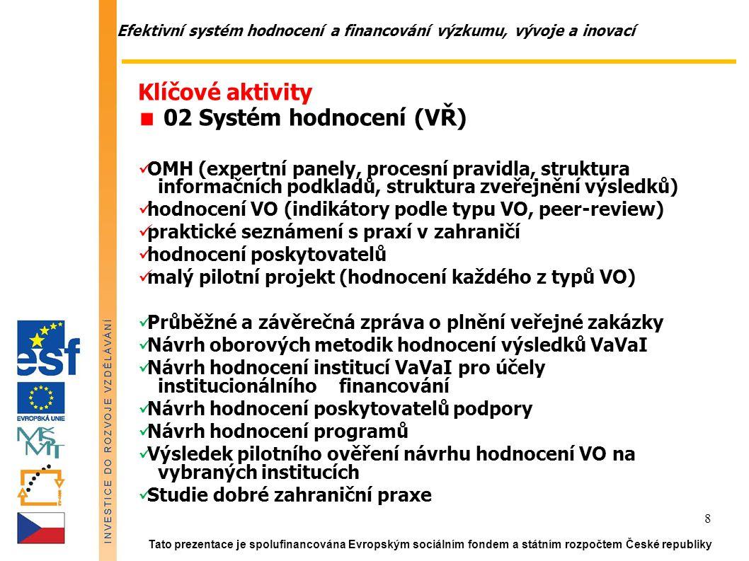 Efektivní systém hodnocení a financování výzkumu, vývoje a inovací Tato prezentace je spolufinancována Evropským sociálním fondem a státním rozpočtem České republiky 8 Klíčové aktivity 02 Systém hodnocení (VŘ) OMH (expertní panely, procesní pravidla, struktura informačních podkladů, struktura zveřejnění výsledků) hodnocení VO (indikátory podle typu VO, peer-review) praktické seznámení s praxí v zahraničí hodnocení poskytovatelů malý pilotní projekt (hodnocení každého z typů VO) Průběžné a závěrečná zpráva o plnění veřejné zakázky Návrh oborových metodik hodnocení výsledků VaVaI Návrh hodnocení institucí VaVaI pro účely institucionálního financování Návrh hodnocení poskytovatelů podpory Návrh hodnocení programů Výsledek pilotního ověření návrhu hodnocení VO na vybraných institucích Studie dobré zahraniční praxe