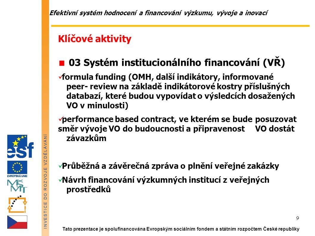 Efektivní systém hodnocení a financování výzkumu, vývoje a inovací Tato prezentace je spolufinancována Evropským sociálním fondem a státním rozpočtem České republiky 9 Klíčové aktivity (VŘ) 03 Systém institucionálního financování (VŘ) formula funding (OMH, další indikátory, informované peer- review na základě indikátorové kostry příslušných databazí, které budou vypovídat o výsledcích dosažených VO v minulosti) performance based contract, ve kterém se bude posuzovat směr vývoje VO do budoucnosti a připravenost VO dostát závazkům Průběžná a závěrečná zpráva o plnění veřejné zakázky Návrh financování výzkumných institucí z veřejných prostředků