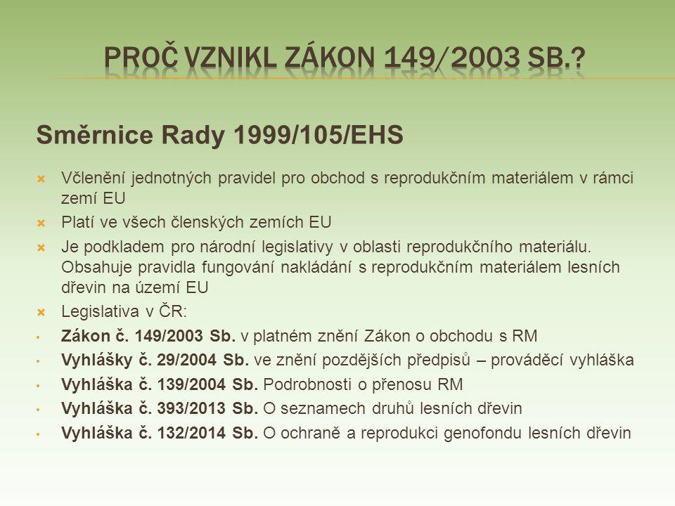 VYBRANÉ ČINNOSTI POVĚŘENÉ OSOBY Uznávání reprodukčního materiálu Pro kraj Jihomoravský a Vysočinu zpracuje uznání identifikovaného a selektovaného RM pobočka Brno Adresa: ÚHÚL pobočka Brno, Vrázova 1 616 00 Brno tel.