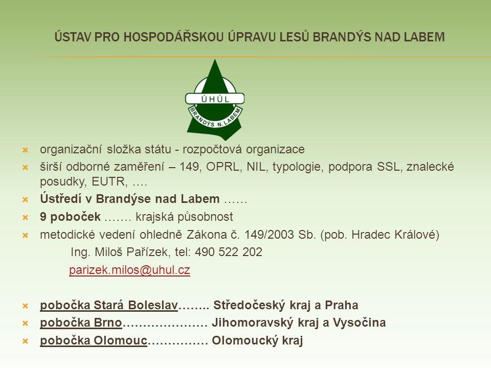 VYBRANÉ ČINNOSTI POVĚŘENÉ OSOBY Potvrzení o původu (POP) Kontaktní osoby pro upřesnění místa a času sběru a vydávání POP na pobočce Brno: Ing.