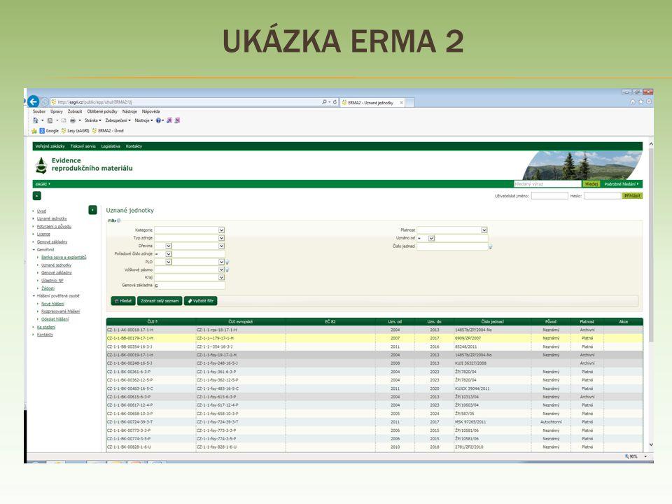 VYBRANÉ ČINNOSTI POVĚŘENÉ OSOBY Uznávání reprodukčního materiálu Formuláře žádostí na: http://www.uhul.cz/nase-cinnost/reprodukcnim-materialem-lesnich-drevin/uznavani-zdroju Lze uznat (zažádat): Identifikovaný reprodukční materiál uznává místně příslušná pobočka Selektovaný reprodukční materiál uznává místně příslušná pobočka Kvalifikovaný reprodukční materiáluznává vybraná pobočka Testovaný reprodukční materiáluznává vybraná pobočka Geneticky modifikovaný materiáluznává vybraná pobočka