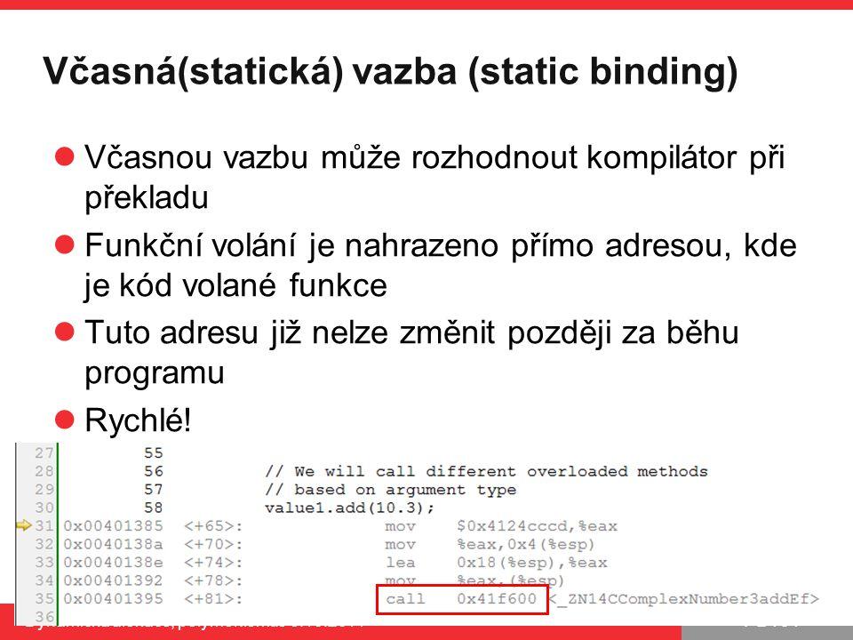 PB161 Včasná(statická) vazba (static binding) Včasnou vazbu může rozhodnout kompilátor při překladu Funkční volání je nahrazeno přímo adresou, kde je