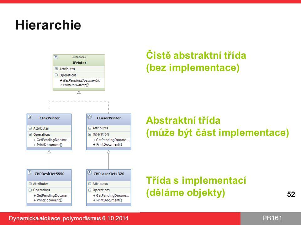 PB161 Hierarchie Dynamická alokace, polymorfismus 6.10.2014 52 Čistě abstraktní třída (bez implementace) Abstraktní třída (může být část implementace)