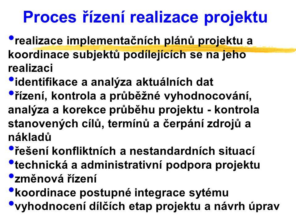 realizace implementačních plánů projektu a koordinace subjektů podílejících se na jeho realizaci identifikace a analýza aktuálních dat řízení, kontrol