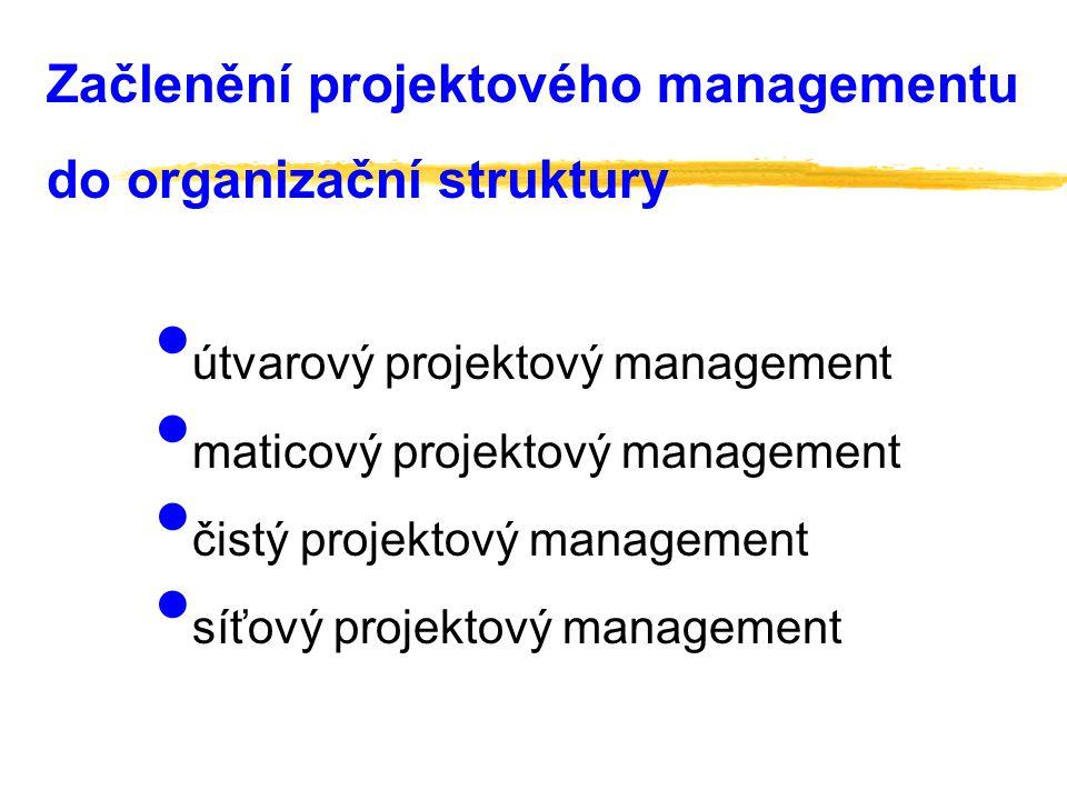 útvarový projektový management maticový projektový management čistý projektový management síťový projektový management Začlenění projektového manageme