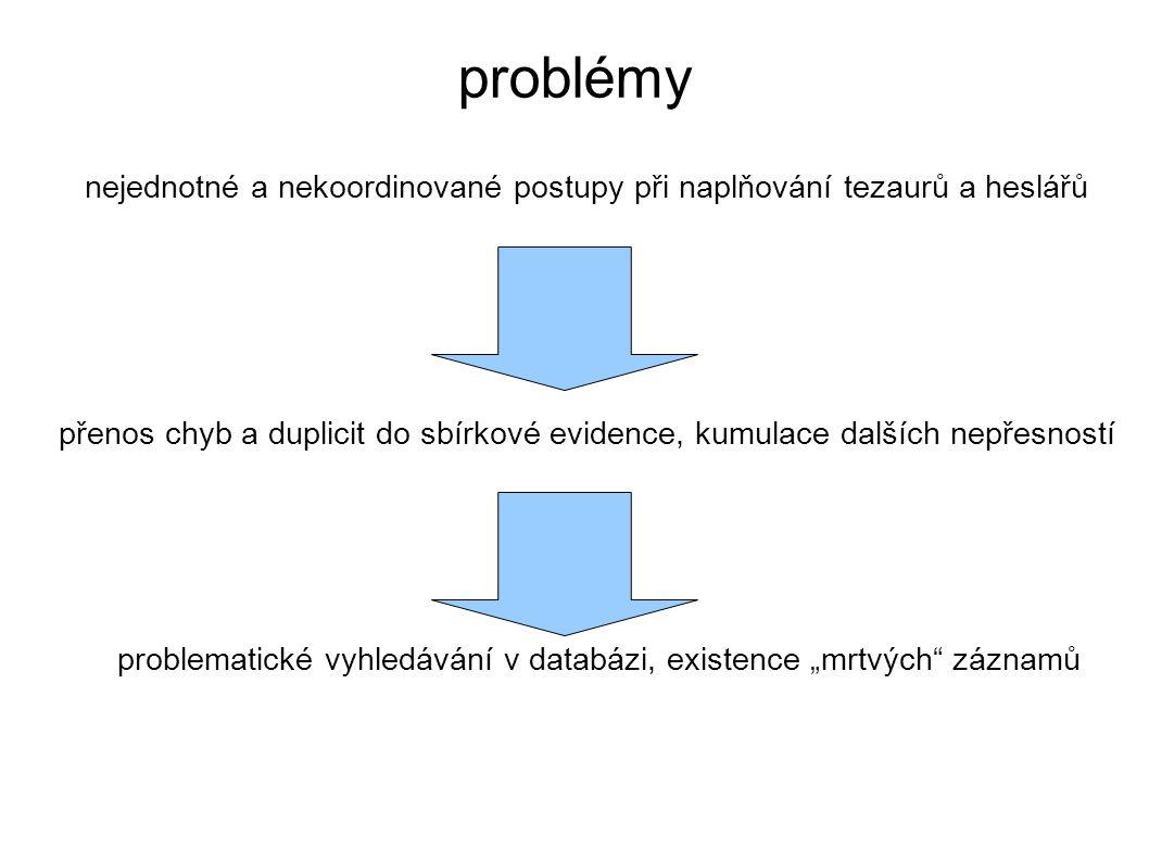 """problémy nejednotné a nekoordinované postupy při naplňování tezaurů a heslářů přenos chyb a duplicit do sbírkové evidence, kumulace dalších nepřesností problematické vyhledávání v databázi, existence """"mrtvých záznamů"""