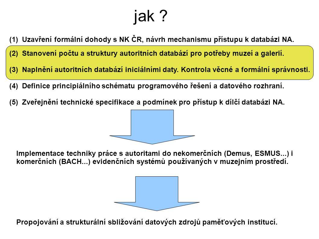 jak . (1) Uzavření formální dohody s NK ČR, návrh mechanismu přístupu k databázi NA.