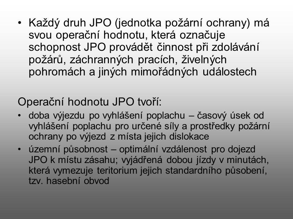 Každý druh JPO (jednotka požární ochrany) má svou operační hodnotu, která označuje schopnost JPO provádět činnost při zdolávání požárů, záchranných pr