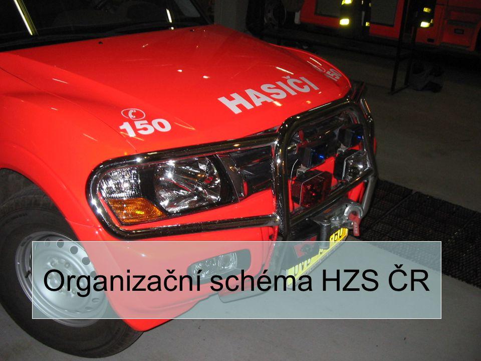 Organizační schéma HZS ČR