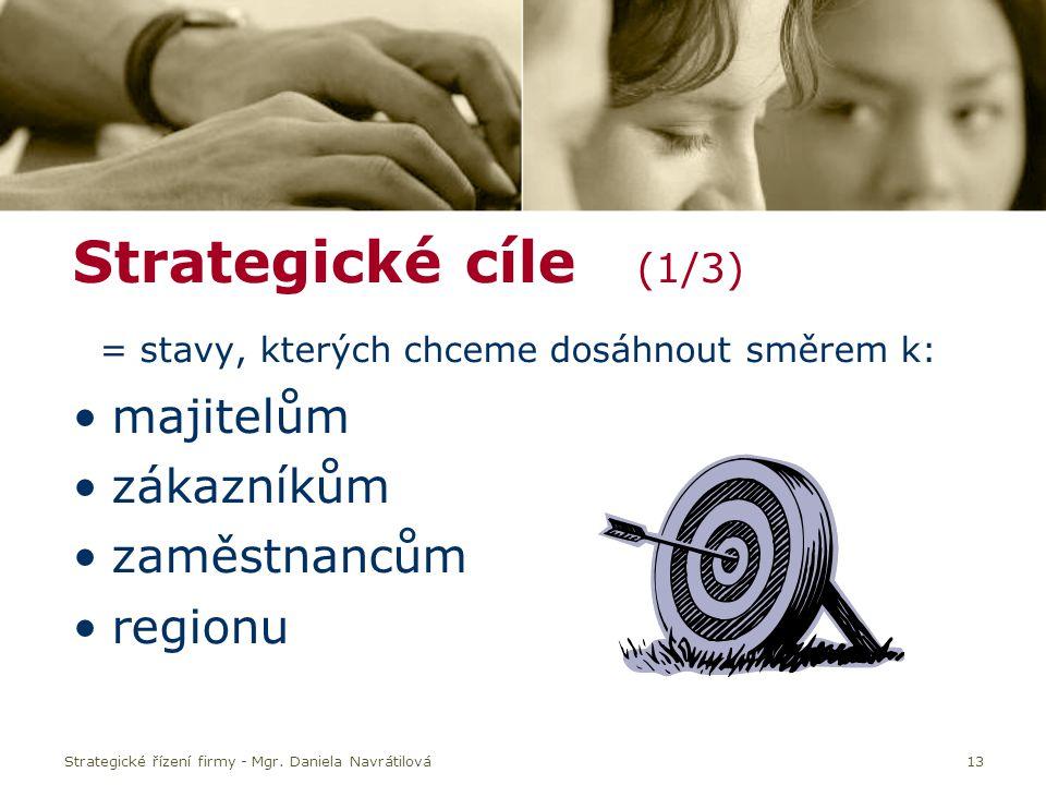 Strategické řízení firmy - Mgr. Daniela Navrátilová13 Strategické cíle (1/3) = stavy, kterých chceme dosáhnout směrem k: majitelům zákazníkům zaměstna