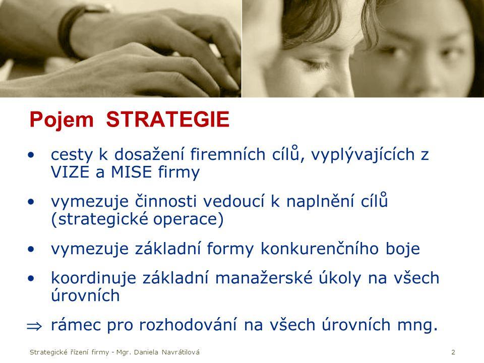 Strategické řízení firmy - Mgr. Daniela Navrátilová2 Pojem STRATEGIE cesty k dosažení firemních cílů, vyplývajících z VIZE a MISE firmy vymezuje činno