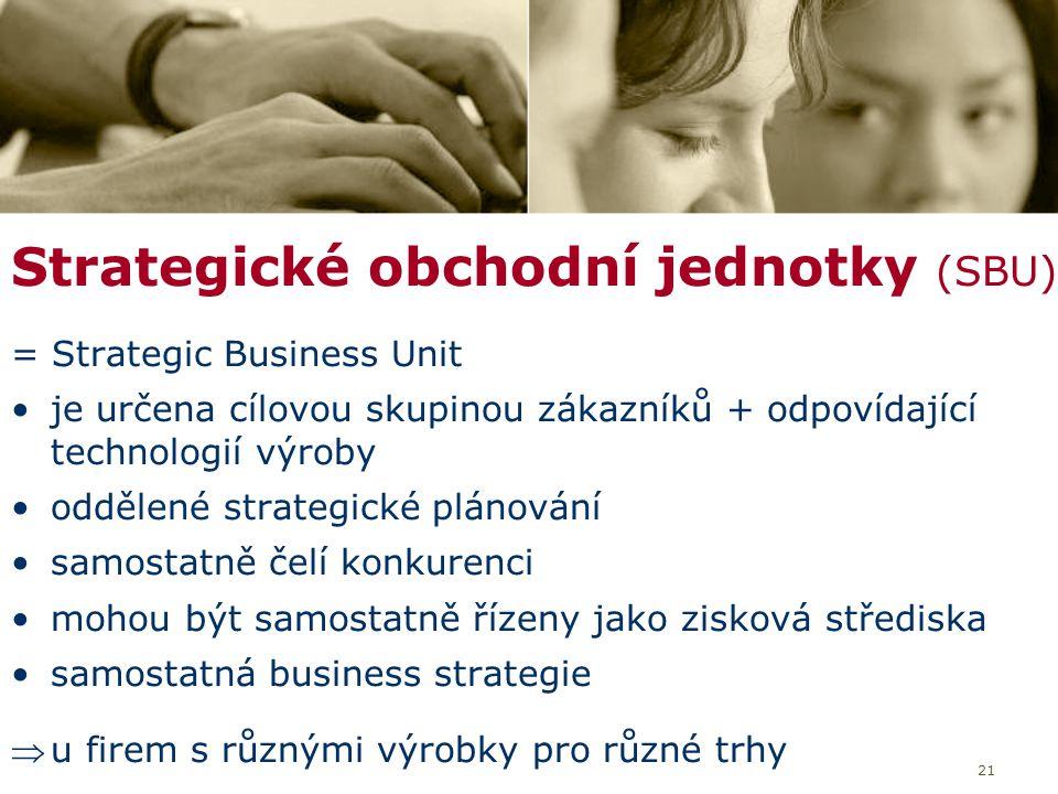 21 Strategické obchodní jednotky (SBU) = Strategic Business Unit je určena cílovou skupinou zákazníků + odpovídající technologií výroby oddělené strat