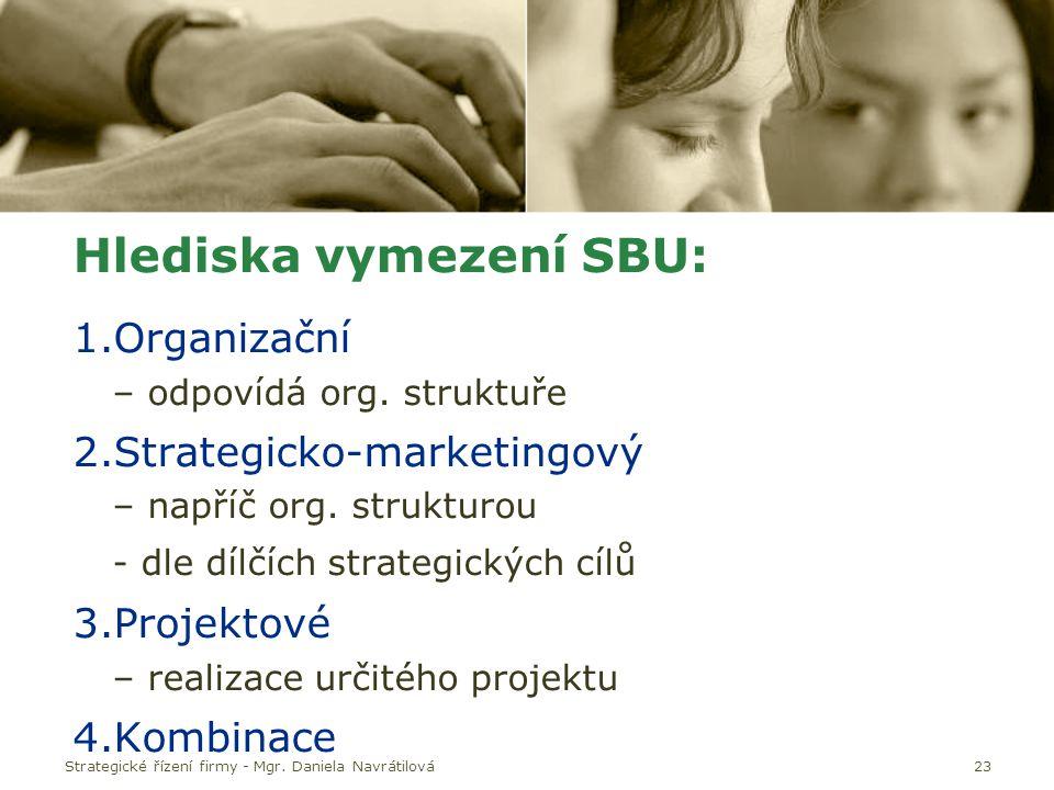 Strategické řízení firmy - Mgr. Daniela Navrátilová23 Hlediska vymezení SBU: 1.Organizační – odpovídá org. struktuře 2.Strategicko-marketingový – např