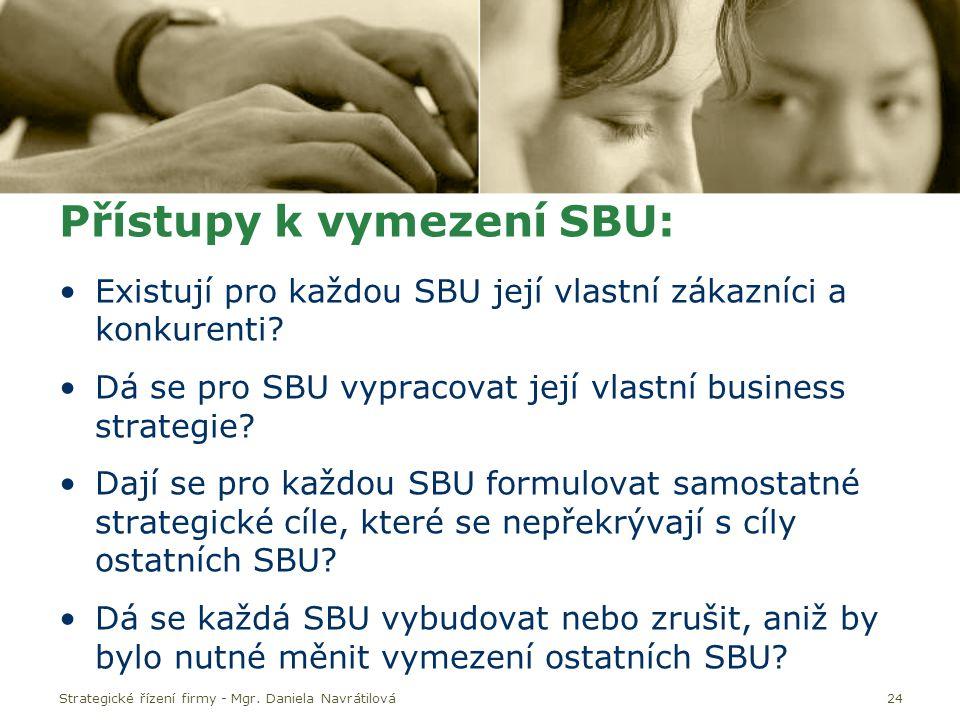 Strategické řízení firmy - Mgr. Daniela Navrátilová24 Přístupy k vymezení SBU: Existují pro každou SBU její vlastní zákazníci a konkurenti? Dá se pro