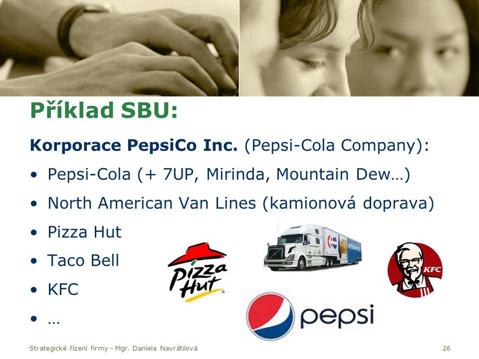 Příklad SBU: Korporace PepsiCo Inc. (Pepsi-Cola Company): Pepsi-Cola (+ 7UP, Mirinda, Mountain Dew…) North American Van Lines (kamionová doprava) Pizz