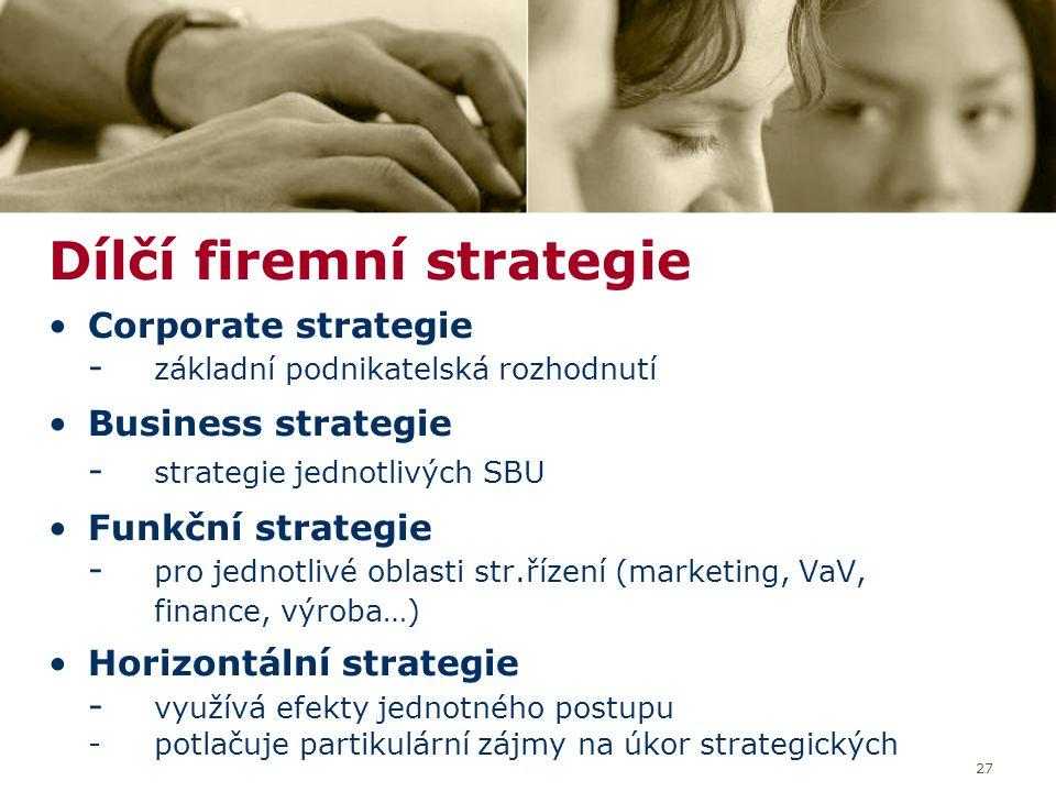 27 Dílčí firemní strategie Corporate strategie - základní podnikatelská rozhodnutí Business strategie - strategie jednotlivých SBU Funkční strategie -