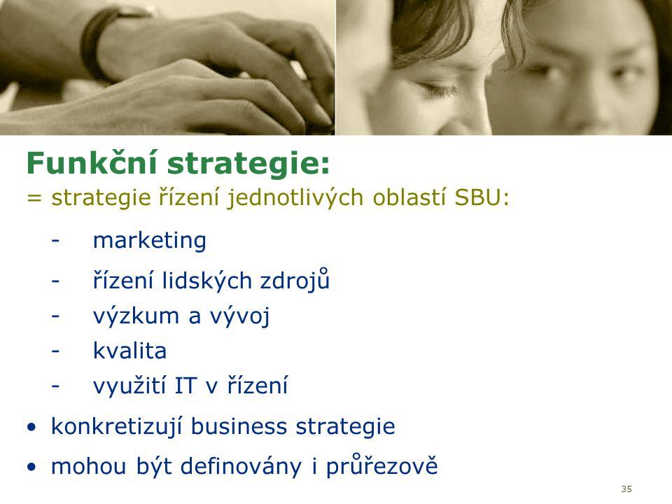 35 Funkční strategie: = strategie řízení jednotlivých oblastí SBU: -marketing -řízení lidských zdrojů -výzkum a vývoj -kvalita -využití IT v řízení ko