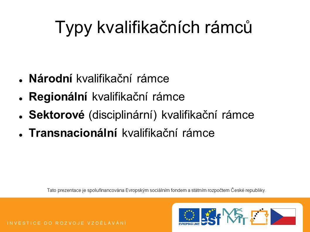 Typy kvalifikačních rámců Národní kvalifikační rámce Regionální kvalifikační rámce Sektorové (disciplinární) kvalifikační rámce Transnacionální kvalifikační rámce Tato prezentace je spolufinancována Evropským sociálním fondem a státním rozpočtem České republiky.
