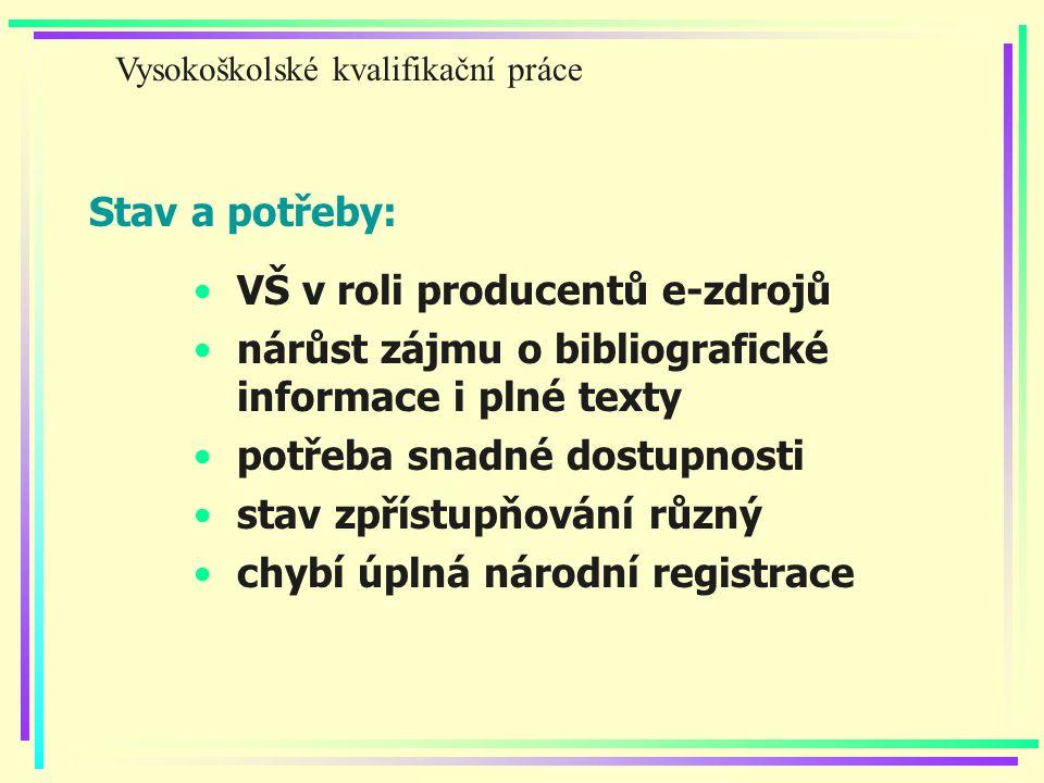 Stav a potřeby: VŠ v roli producentů e-zdrojů nárůst zájmu o bibliografické informace i plné texty potřeba snadné dostupnosti stav zpřístupňování různý chybí úplná národní registrace Vysokoškolské kvalifikační práce