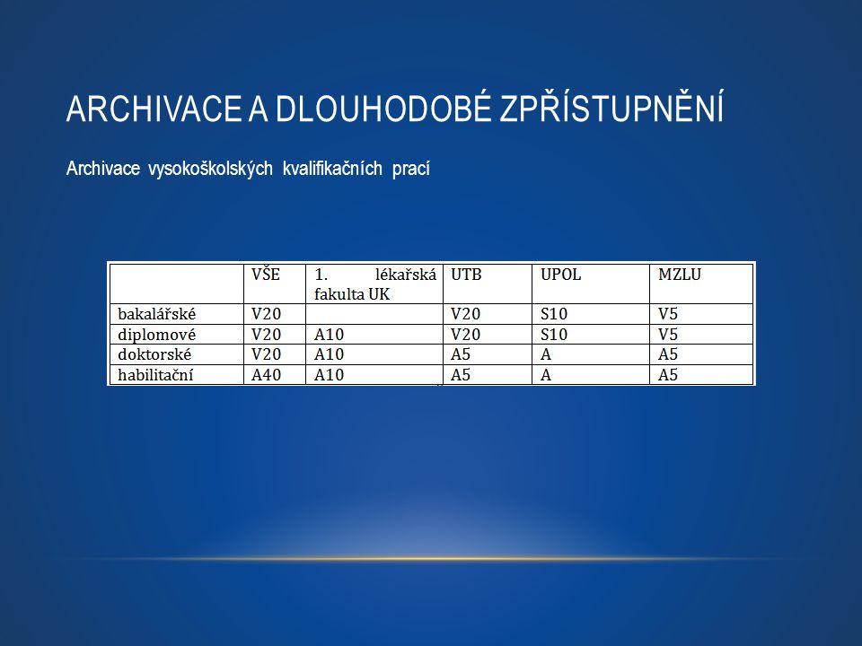 ARCHIVACE A DLOUHODOBÉ ZPŘÍSTUPNĚNÍ Archivace vysokoškolských kvalifikačních prací