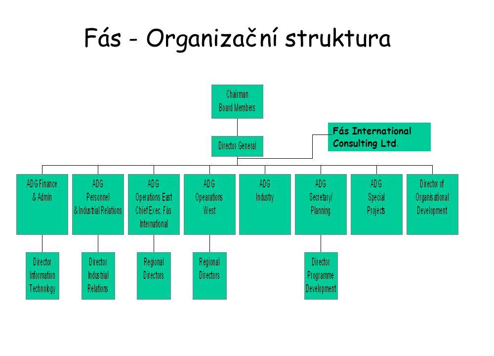 Úvod Fás - agentura pro kvalifikaci a zaměstnanost byla založena v lednu 1988 na základě Zákona o pracovních službách s cílem poskytovat široké škály služeb pro trh práce v Irsku.