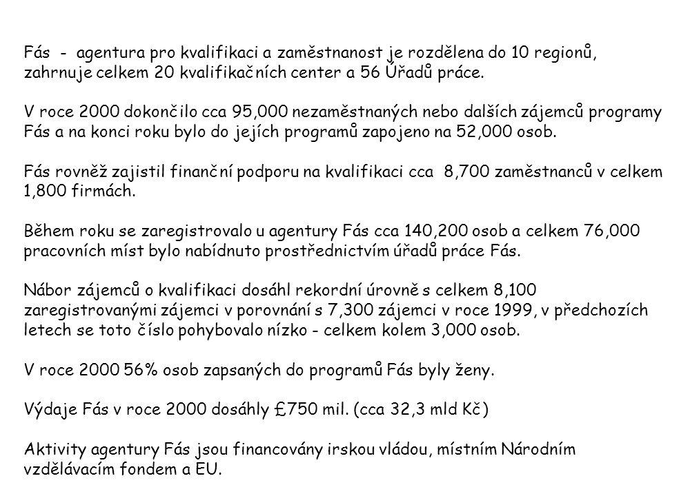 Fás - agentura pro kvalifikaci a zaměstnanost je rozdělena do 10 regionů, zahrnuje celkem 20 kvalifikačních center a 56 Úřadů práce.
