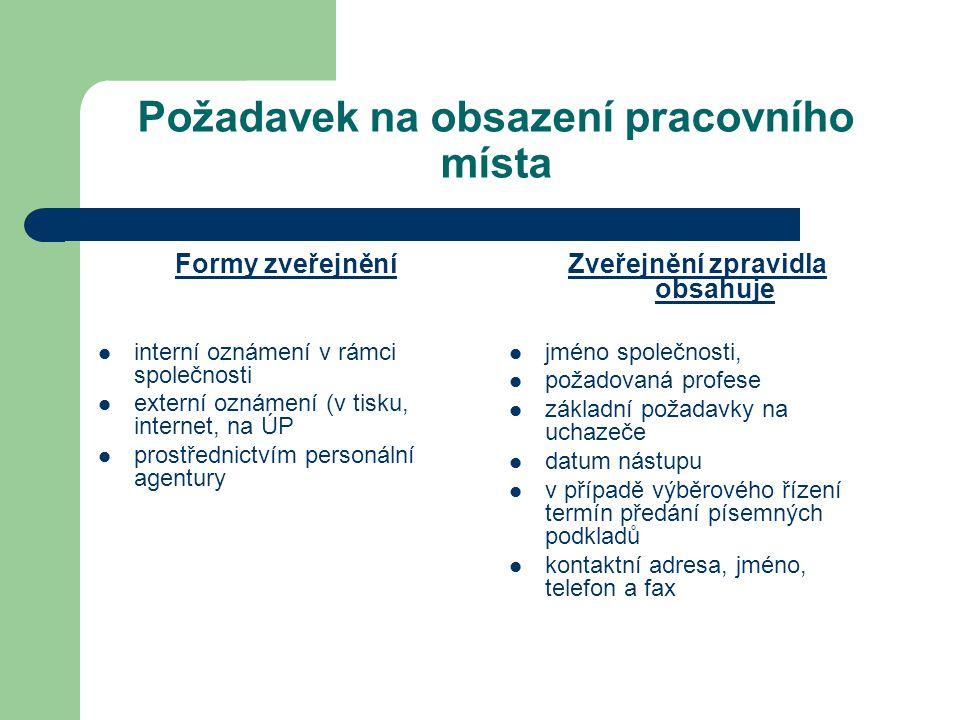 Požadavek na obsazení pracovního místa Formy zveřejnění interní oznámení v rámci společnosti externí oznámení (v tisku, internet, na ÚP prostřednictví